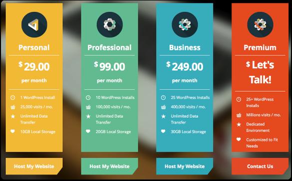 Plans hosting WPengine