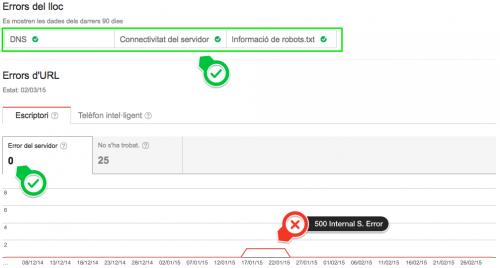 errors-servidor-febrer15