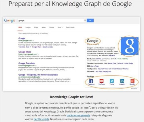 wordpress seo yoast knowledge graph