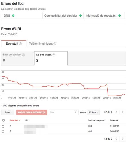 mensual: errors d'url març15