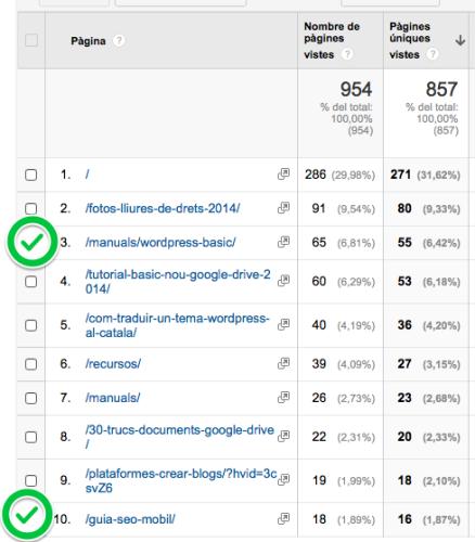 resum mensual contingut top10 març15
