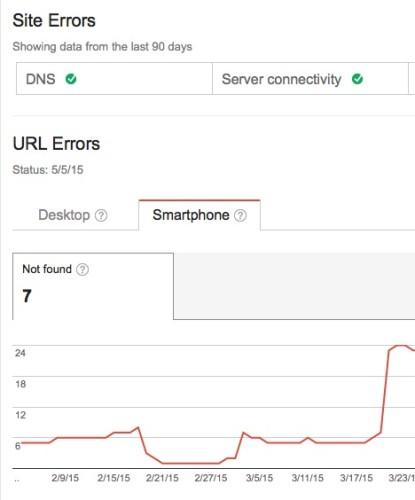 resum abril15 errors d'URL mòbils