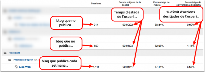 informes_pagines_googleanalytics5